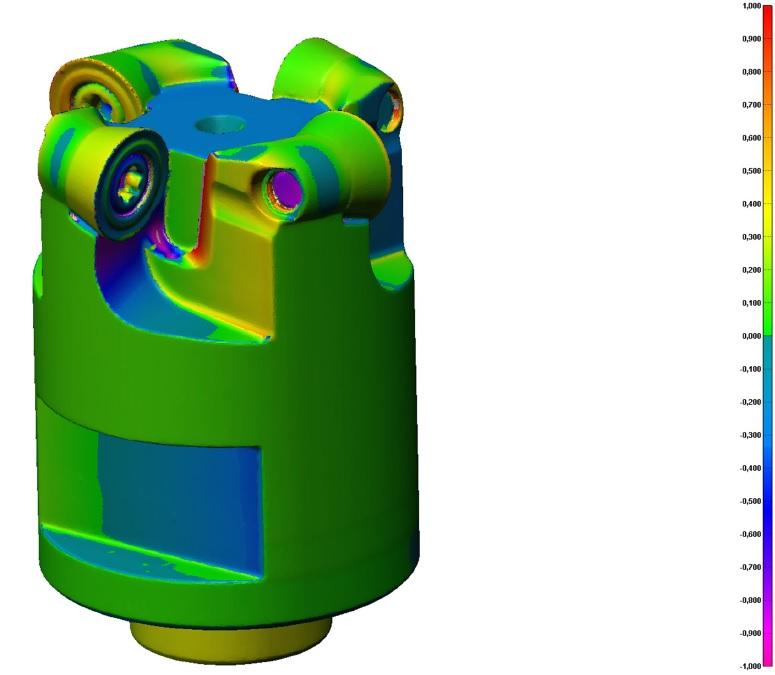 Eroavuus 3D-mallin ja skannausaineiston välillä